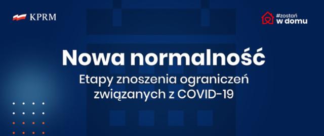 Nowa normalność: Etapy znoszenia ograniczeń związanych z COVID-19