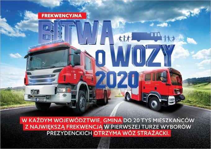 Plakat inicjatywy Bitwa o wozy.jpeg