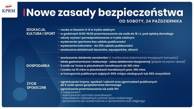 Materiał KPRM Nowe zasady bezpieczeństwa od soboty, 24 października