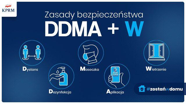 Materiał KPRM Zasady bezpieczeństwa DDMAW