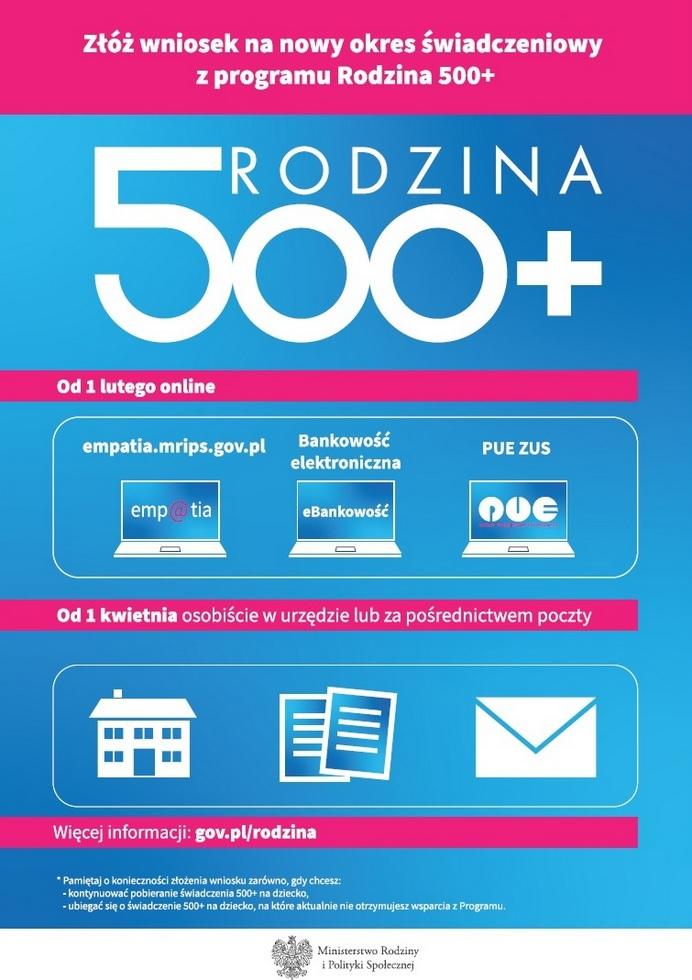 Plakat 500+