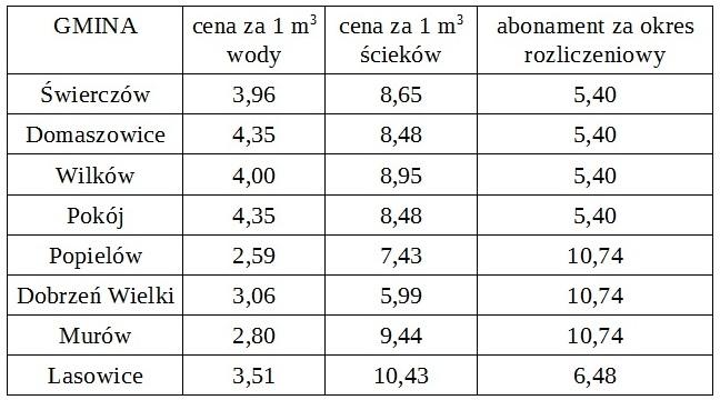 tabela 1.jpeg