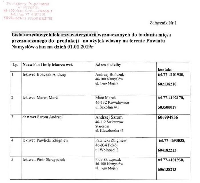 Lista urzędowych lekarzy weterynarii - Powiat Namysłów - stan na dzień 01.01.2019 r..jpeg